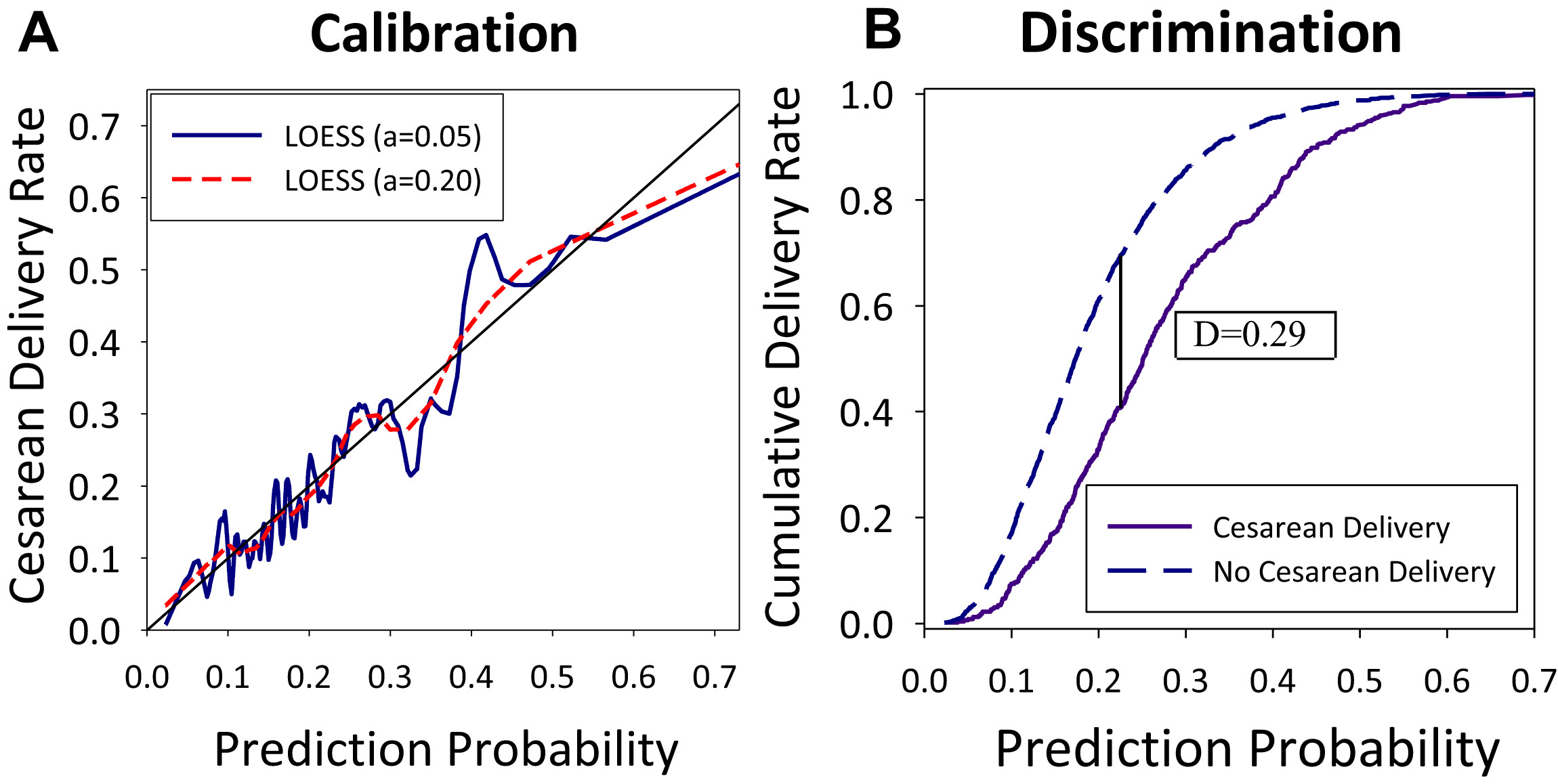 the study on the result prediction Source for information on prediction: encyclopedia of science, technology, and   at the same time, decision makers who use weather forecasts (everyone from   similarly research on ecosystems, the climate system, social systems, and the .