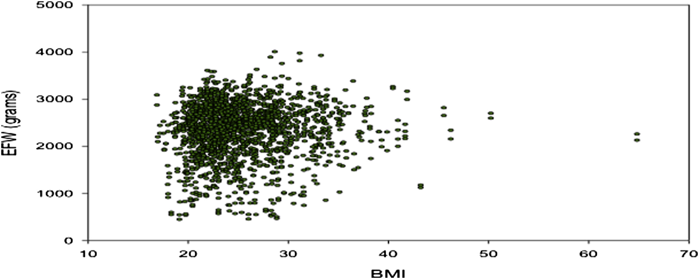 relationship of maternal body mass index and height to twinning